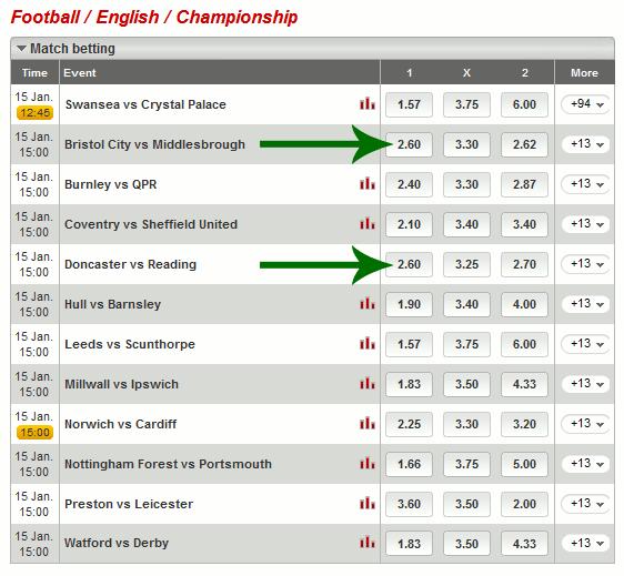 Ladbrokes - Kurse Championship