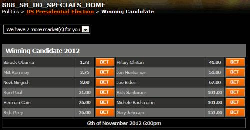 888Sports: Wer wird in den USA die nächsten Wahlen gewinnen?