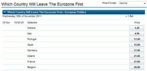 William Hill: Welches Land wird die Eurozone als erstes verlassen?