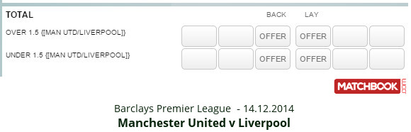 EPL – Man Utd v Liverpool – OU 1.5 odds 14.12.2014 – Matchbook