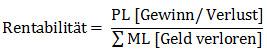 Rentabilität Formel